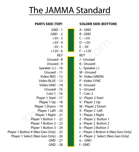 Jamma Pinout Wire Harness Color | Wiring Diagram on
